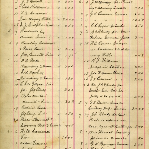 Fries Mill Accounts Ledger, 1906 (Ms1989-039)