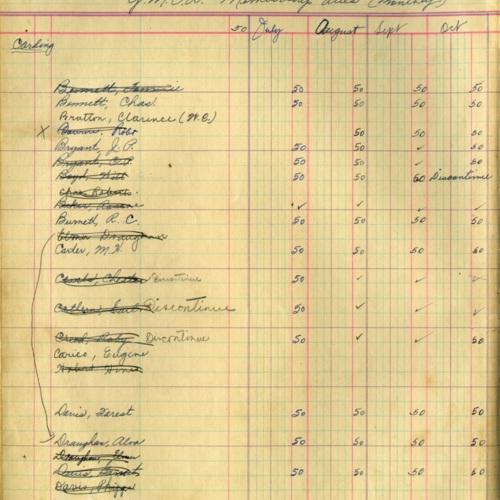 Y.M.C.A. Membership Dues, 1932 (Ms1989-039)