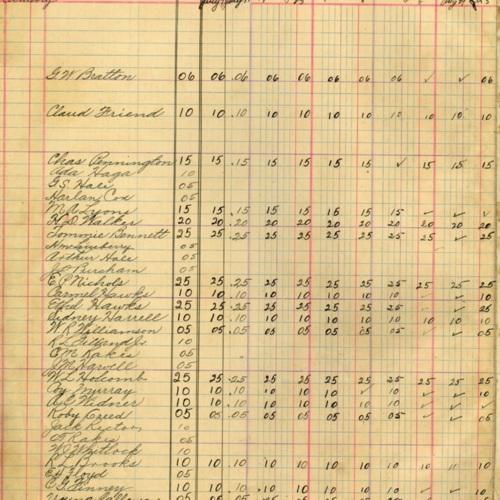 Baptist Church Collection Ledger, 1931 (Ms1989-039)