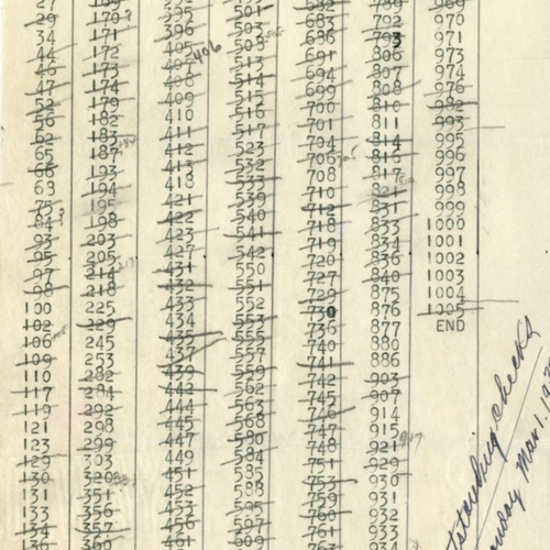 Indemnity Bond, 1937 (Ms1989-039)