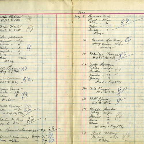Employee Family Records, 1943 (Ms1989-039)