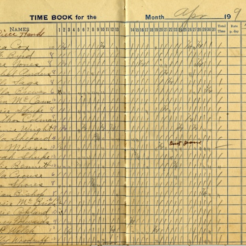 Time Book, 1909 (Ms1989-039)