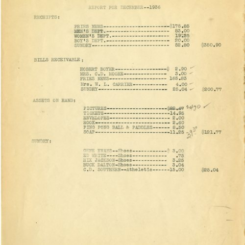 Financial Report for the Fries Department Store, 1936 (Ms1989-039)