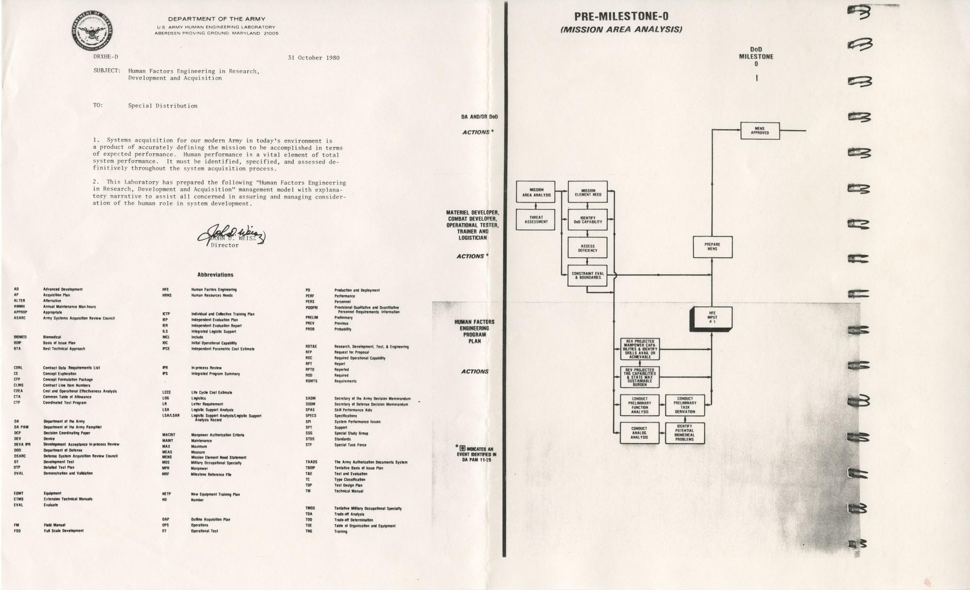 http://spec.lib.vt.edu/pickup/Omeka_upload/Ms1989-029_B19_F2_Administrative_1980_1031a.jpg