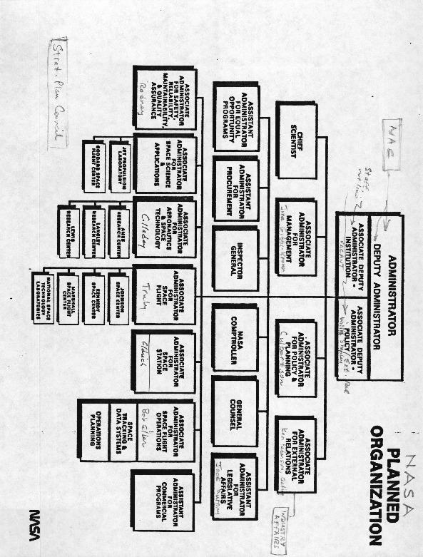 http://spec.lib.vt.edu/pickup/Omeka_upload/Ms1989-029_B19_F9b_Notes_Complete.pdf